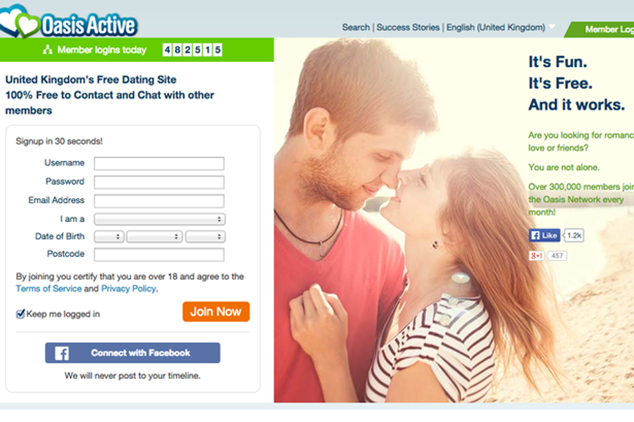 What are the successful dating sites